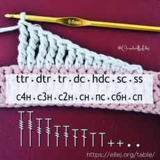 Learn how to crochet Straight Smooth Edges with Single Crochet and Half Double Crochet rows. Check it out - Salvabrani Crochet Diy, Puff Stitch Crochet, Tunisian Crochet, Crochet Stitches, Crochet Hooks, Learn Crochet, Crochet Ideas, Crochet Instructions, Crochet Diagram