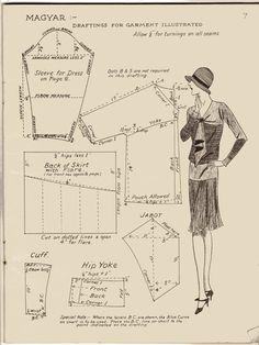 Votre tenue Années Folles est ici !  (1929)