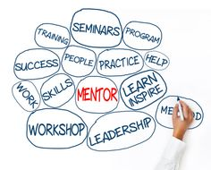 Mentoring gives you a solid foundation to grow. www.OutcomesMentoring.org