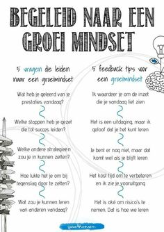 Leerlingen begeleiden volgens de groeimindset of growth mindset. Zen Mode, Fixed Mindset, Success Mindset, Visible Learning, Burn Out, Leader In Me, Positive Mindset, Motivation, Kids Education