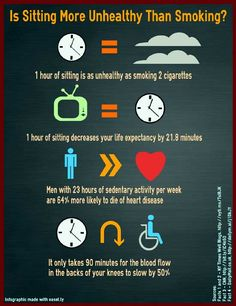 ~ Warning: Sitting Is The New Smoking ~  #sitting_kills #unhealthy_lifestyle #sitting_is_the_new_smoking