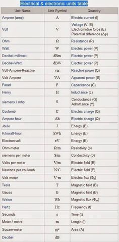Lightingelectrical key lighting pinterest key lights and symbols electrical and electronics units table greentooth Image collections