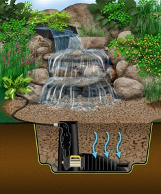 The Pondless Waterfall Wall Mounted Waterfall Garden Ponds Indoor ...