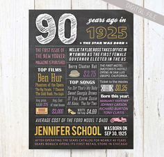 Personalized 90th Birthday Poster Custom By LillyLaManch Gifts For Grandma 40th