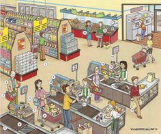 THE SUPERMARKET 1 aisle 2 shopper/customer 3 shopping basket 4 checkout line 5 c. Dictionary For Kids, Picture Dictionary, Vocabulary Pdf, English Vocabulary, English Grammar, English Lessons, Learn English, Picture Composition, Picture Writing Prompts