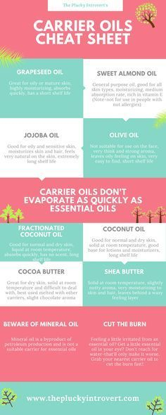 The Top 5 Things You Need to Know About Carrier Oils (and a FREE Cheat Sheet!) — The Plucky Introvert