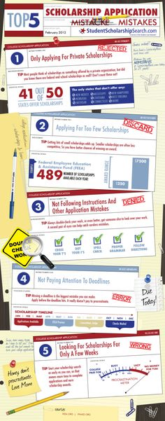 Top 5 Scholarship Application Mistakes [INFOGRAPHIC]