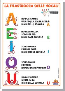 filastrocca delle vocali Letter Activities, Montessori Activities, Preschool Worksheets, Kindergarten Activities, Educational Activities, Italian Vocabulary, Italian Language, Learning Italian, Reading Material