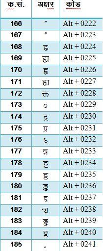Math Shortcuts Book In Hindi