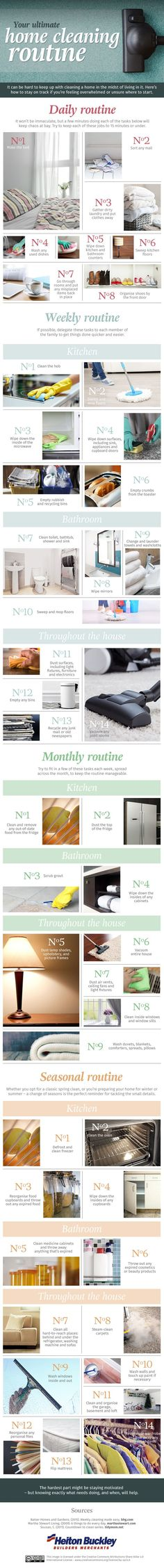 A great infographic that gives you ideas for what to do, and when, so that you have the perfect home cleaning routine to keep your house looking amazing.