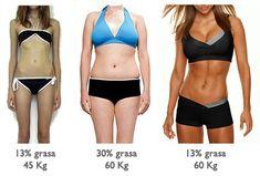 No es ropa pero ¿En que tipo de cuerpo se veria genial? ¿Es mejor hacer dieta sin ejercicio, nada, o dieta y ejercicio? Contraste de masas corporales.