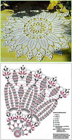 Crochet Doily Diagram, Crochet Lace Edging, Crochet Doily Patterns, Crochet Mandala, Crochet Chart, Thread Crochet, Crochet Flowers, Crochet Stitches, Dreamcatcher Crochet