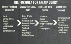 AIP Formula Curry-SPICE