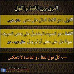 (( القول - اللفظ )) | Learn Arabic Language, Arabic