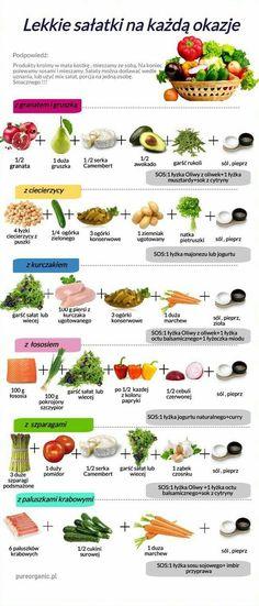 Oto najpopularniejsze trendy w Pinach w tym tygodn. Healthy Salads, Healthy Cooking, Healthy Eating, Raw Food Recipes, Cooking Recipes, Healthy Recipes, Food Design, Superfood, Food Hacks