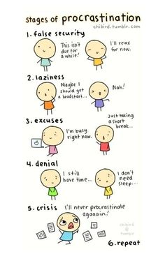 stages of procrastination - the scary part is how true this is.