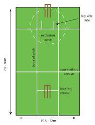 008 Badminton Rules Badminton Court Dimensions Class stuff