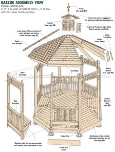 Garden Gazebo Plans - Outdoor Plans