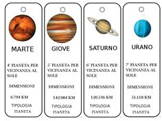 Segnalibri: i Pianeti | MAMMA E CASALINGA Earth Science, Science And Nature, Solar System Projects For Kids, Italian Language, Teaching Science, Natural, Education, Bullet Journal, Mamma