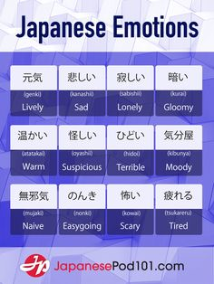 Emotions in Japanese. Totally FREE Japanese lessons online at JapanesePod101 - free podcasts, videos, printables, worksheets, pdfs and more! We recommend Japanese Pod 101 to learn Japanese online. Learn real Japanese words and phrases, the way it's spoken today. Learn Japanese online as a beginner all the way up to advanced. Sign up for your free lifetime account and see how much you can learn in a week!  #ad #japanese #learnjapanese #nihongo #studyjapanese #languages #affiliate