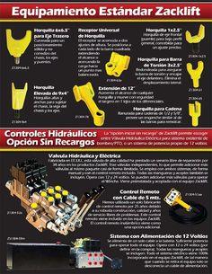 Equipo Elevarruedas Hidraulico Para Gruas Y Camiones - $ 98.000.000 en Mercado Libre
