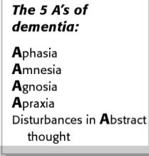 """the 5 As of dementia"""