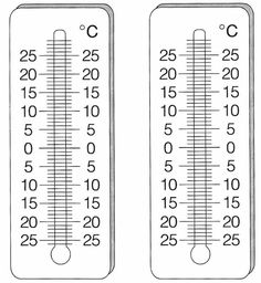 Thermometer Measurement Tools: Printable Thermometer