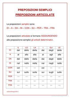 Schede didattiche di italiano. Preposizioni semplici, preposizioni articolate. Sul blog trovi la versione PDF da stampare.