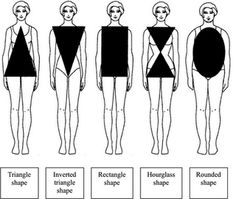 Real Fashion ~ Dressing Right For Your Body Type