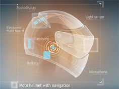 An Android-based motorcycle helmet with GPS and voice-control has won the confidence of project supporters. Russian startup Livemap is behind this tech helmet with . Google Glass, Smart Motorcycle Helmet, Futuristic Motorcycle, Wearable Computer, Wearable Technology, Futuristic Technology, Augmented Reality Technology, New Helmet, Holography