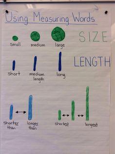 Measurement Anchor Chart for Kindergarten (measure for measure teaching measurement) Preschool Charts, Math Charts, Math Anchor Charts, Preschool Math, Math Classroom, Teaching Math, Maths, Measurement Kindergarten, Kindergarten Anchor Charts