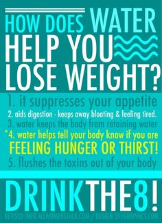 Day 25, 26, & 27-Benefits of water!