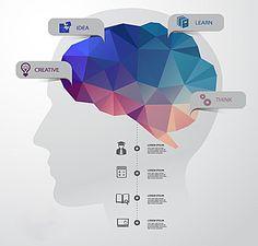 creative brain function information map vector, Geometric Shape, Thinking, Brain, Background image