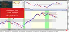 #USDJPY London Close #FX #trade with 200% #Profit (1:2 Risk:Reward) #Forex #Trading @ http://electrofx.com