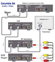 electrical wiring : diagram dtv vcr dvd tv digital wiring 94 diagrams  electrical digital tv wiring