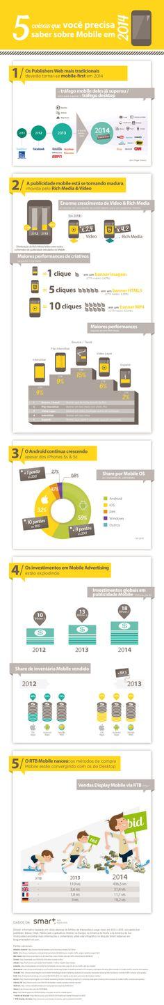 #infográfico 5 coisas sobre Mobile em 2014
