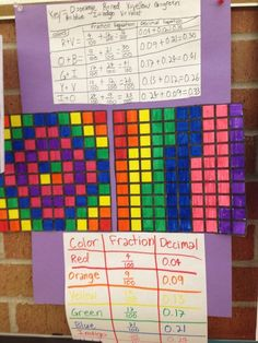 Real Teachers Learn: Math Manipulatives and Fraction Art {Fractions and decimal…