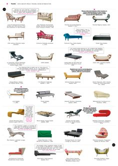 A Short History of the Fainting Couch (aka chaise) via New York Times Magazine