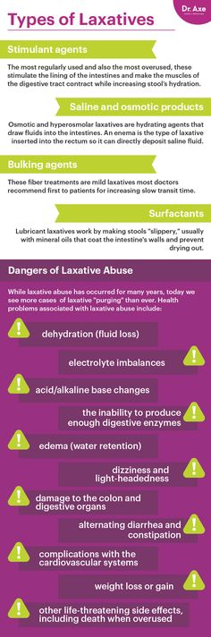 Laxative dangers - Dr. Axe http://www.draxe.com #health #holistic #natural