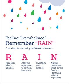 RAIN when feeling overwhelmed Mental Health Resources, Mental And Emotional Health, Radical Acceptance, Therapy Tools, Play Therapy, Art Therapy, Meditation, Mindfulness For Kids, Therapy Activities