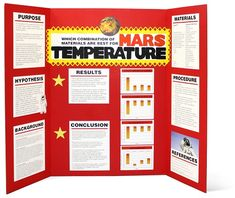 ,Science Project Board,Science Fair Project Boards - Buy Science ...