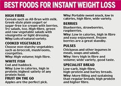 Image result for absolute best diet for weight loss
