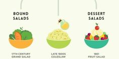 Here Is The Complete History Of Mankind's Finest Food: The Salad