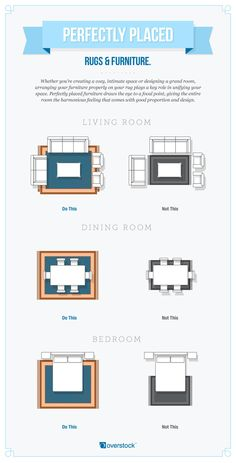 Choosing the right size rug for your space (infographic) | Overstock.com