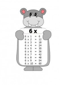 The Multiplication Table Maths Times Tables, Times Tables Worksheets, Kindergarten Math Worksheets, Maths Puzzles, School Worksheets, Preschool Math, Guided Reading Activities, Math Activities, Ludo