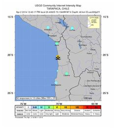 USGS: Aftershock Magnitude 7.6 - 19km S of Iquique, Chile -- Sott.net
