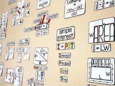 Word Walls Math Wall, Math Word Walls, Math Classroom Decorations, Classroom Ideas, School Classroom, Seasonal Classrooms, Classroom Board, Classroom Signs, Future Classroom