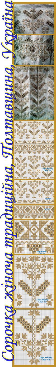 Нарукавна вишивка жіночої сорочки (Полтавщина) з приватної збірки Олександра Опарія