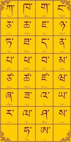 Tibetan alphabet