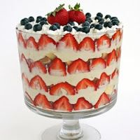 4th of July BBQ ideas and Red, White, and Blue Desserts | The Girl Who Ate Everything